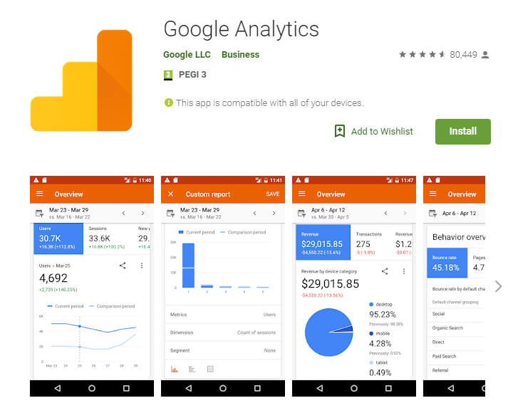 La nouvelle application mobile officielle Google Analytics vous aide à surveiller votre entreprise en déplacement.